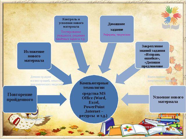 Решение задач (в том числе динамических), выполнение упражнений, самостоятель...