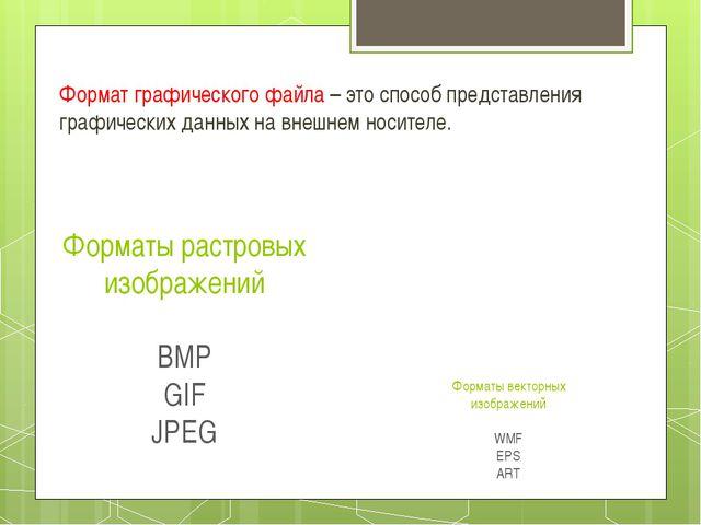 Форматы растровых изображений BMP GIF JPEG Формат графического файла – это сп...