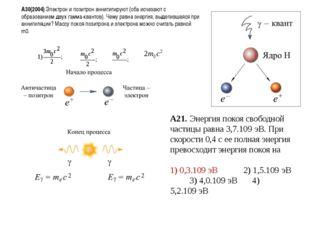 А30(2004) Электрон и позитрон аннигилируют (оба исчезают с образованием двух