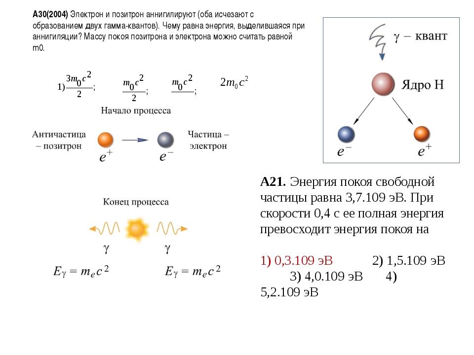 А30(2004) Электрон и позитрон аннигилируют (оба исчезают с образованием двух...
