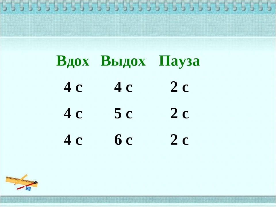 Вдох Выдох Пауза 4 с 4 с 2 с 4 с 5 с 2 с 4 с 6 с 2 с