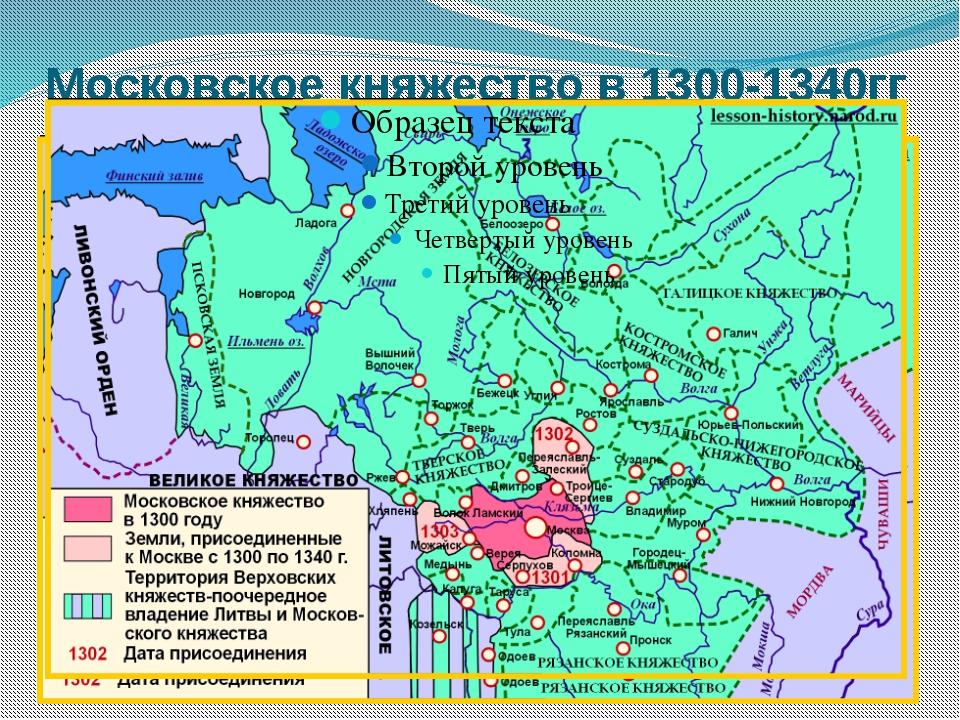 Московское княжество в 1300-1340гг