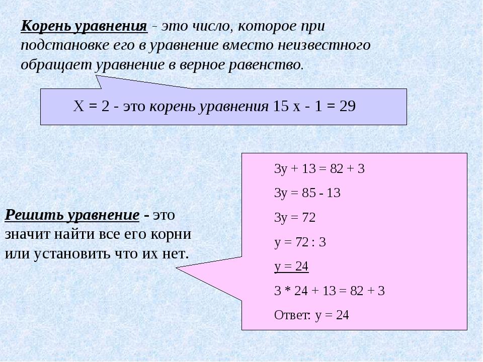 Картинки корня уравнения