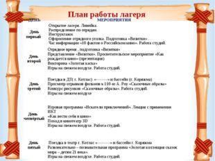 План работы лагеря ДЕНЬМЕРОПРИЯТИЯ День первый Открытие лагеря. Линейка