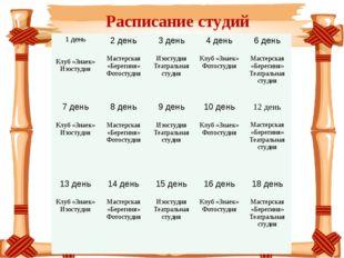 Расписание студий 1 день Клуб «Знаек» Изостудия2 день Мастерская «Берегиня»