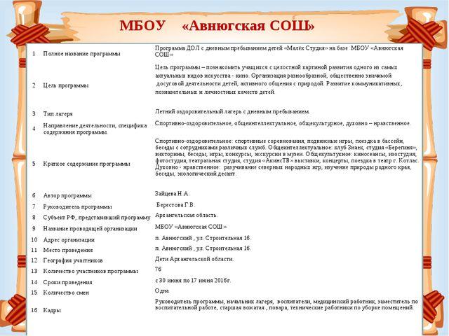 МБОУ «Авнюгская СОШ»  1Полное название программыПрограмма ДОЛ с дневным п...