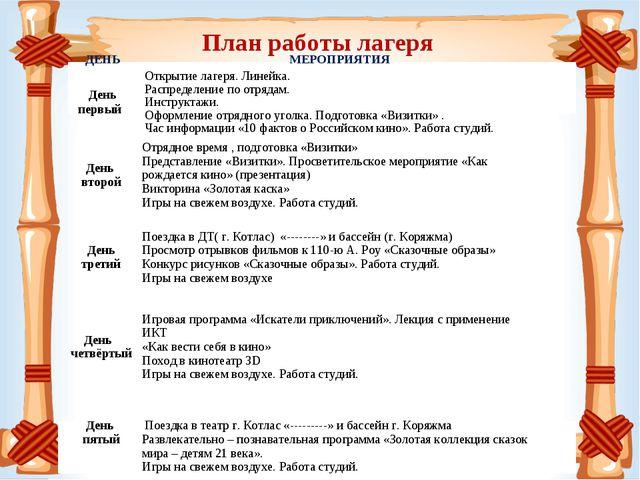 План работы лагеря ДЕНЬМЕРОПРИЯТИЯ День первый Открытие лагеря. Линейка...