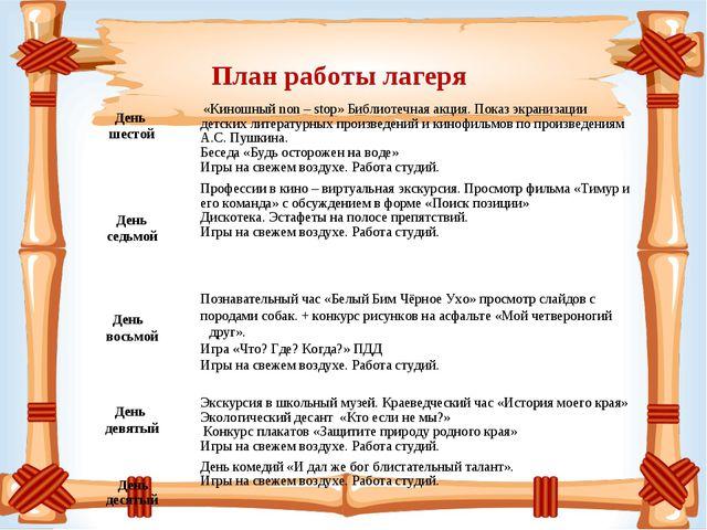 План работы лагеря День шестой  «Киношный non – stop» Библиотечная акция....