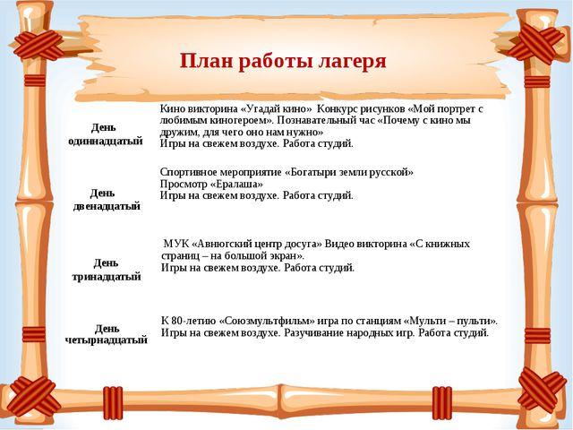 План работы лагеря День одиннадцатый Кино викторина «Угадай кино» Конкурс...