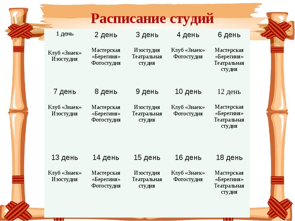 Расписание студий 1 день Клуб «Знаек» Изостудия2 день Мастерская «Берегиня»...