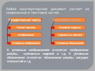 Любой конструкторский документ состоит из графической и текстовой частей Гра