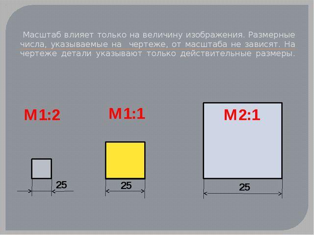 Масштаб влияет только на величину изображения. Размерные числа, указываемые...