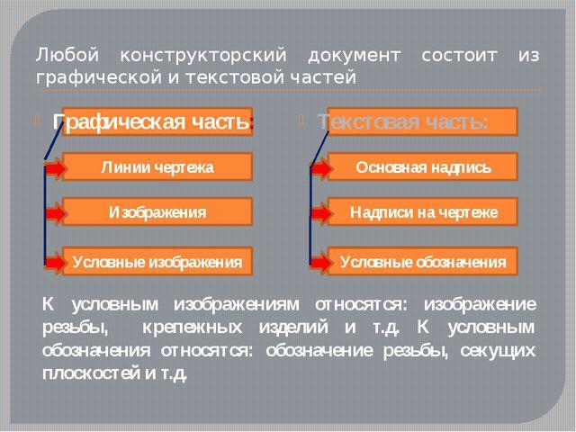 Любой конструкторский документ состоит из графической и текстовой частей Гра...