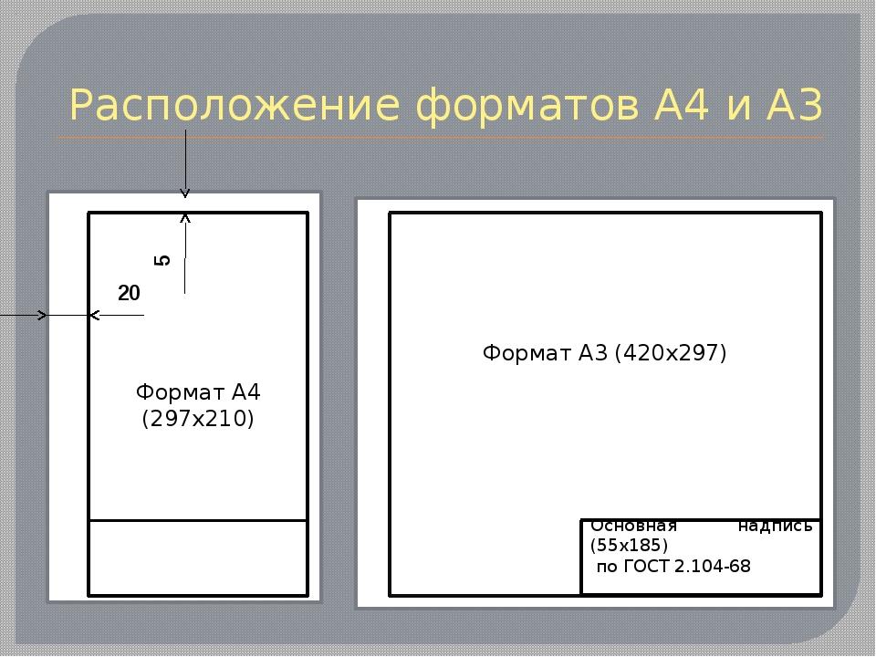 Расположение форматов А4 и А3 Формат А4 (297х210) Формат А3 (420х297) Основна...