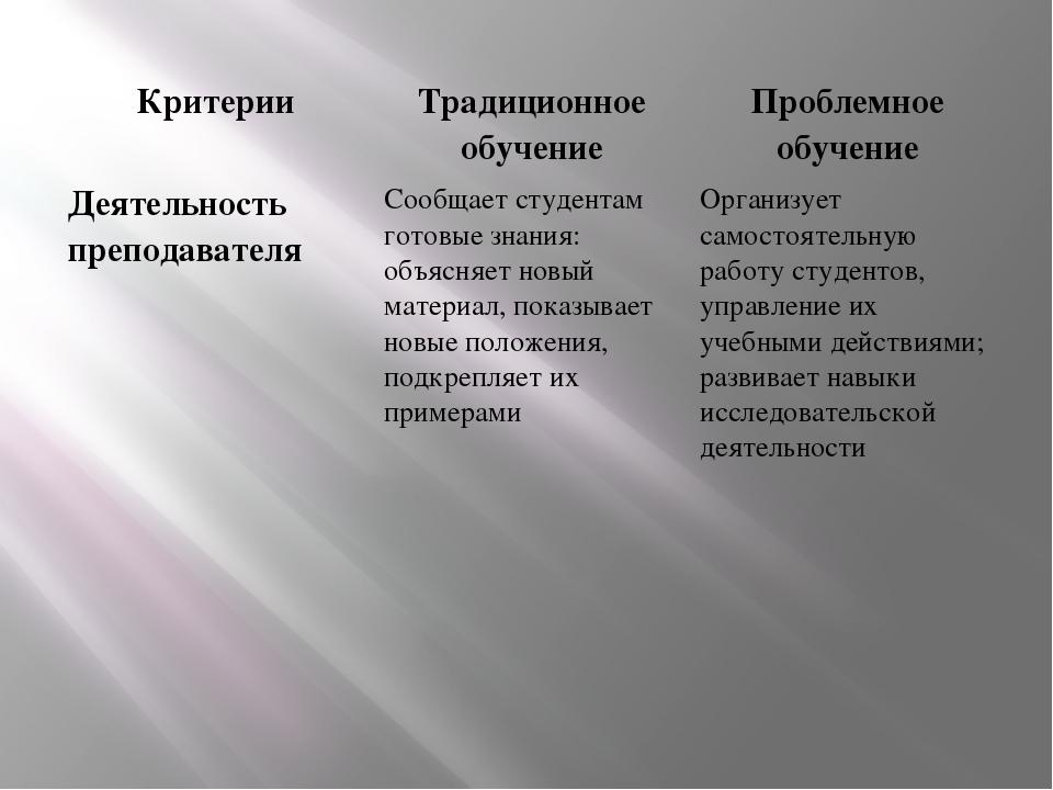 Критерии Традиционное обучение Проблемное обучение Деятельность преподавателя...