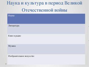 Наука и культура в период Великой Отечественной войны Скотникова Екатерина Ал