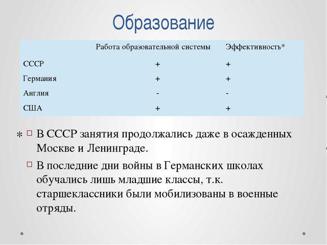 Образование В СССР занятия продолжались даже в осажденных Москве и Ленинграде...
