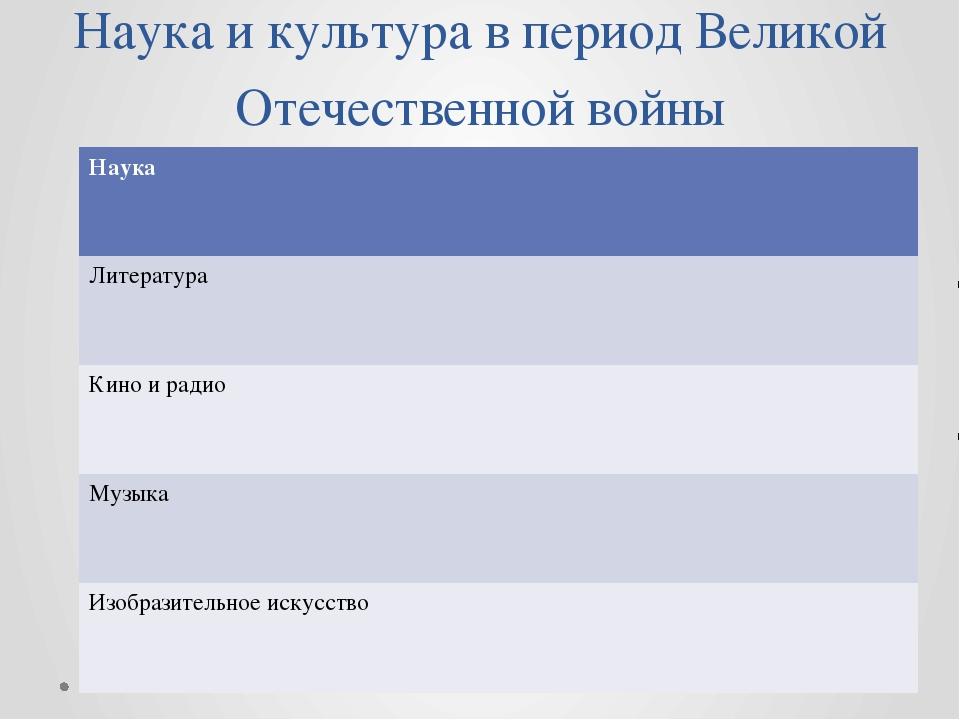 Наука и культура в период Великой Отечественной войны Скотникова Екатерина Ал...