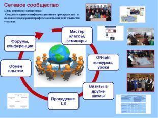Цель сетевого сообщества: Создание единого информационного пространства и ок