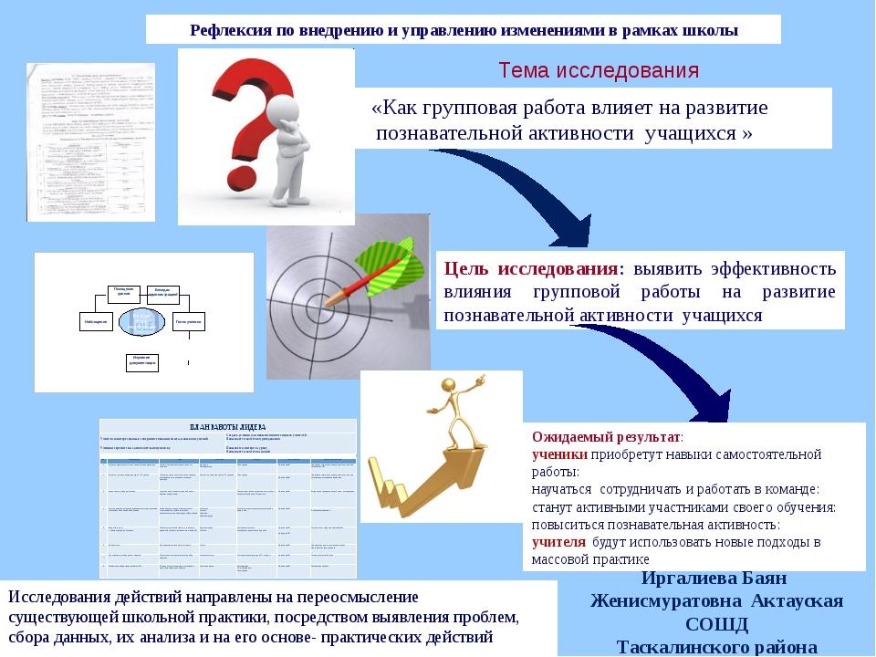 Рефлексия по внедрению и управлению изменениями в рамках школы «Как группова...
