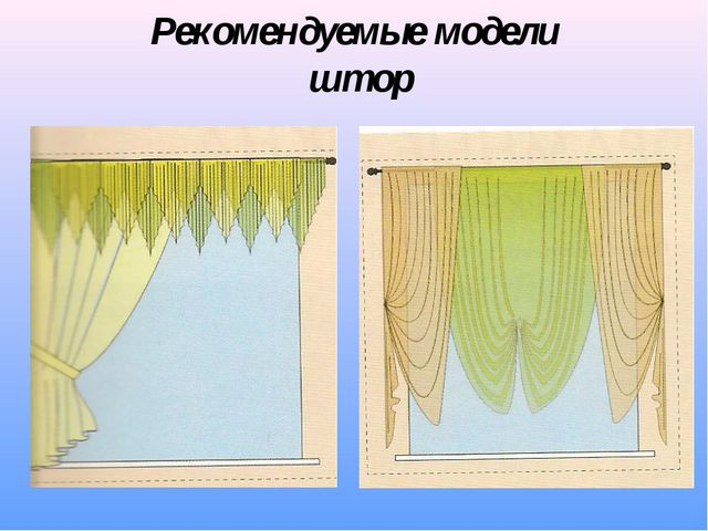 Рекомендуемые модели штор