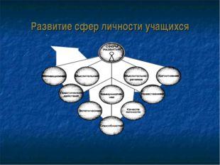 Развитие сфер личности учащихся