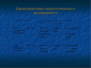 Характеристика педагогического эксперимента Название этапаГодыЭкспериментал