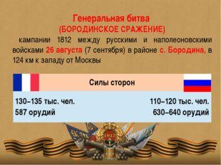 Генеральная битва (БОРОДИНСКОЕ СРАЖЕНИЕ) кампании 1812 между русскими и напол