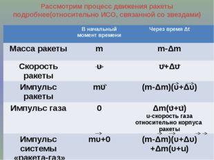 Рассмотрим процесс движения ракеты подробнее(относительно ИСО, связанной со з