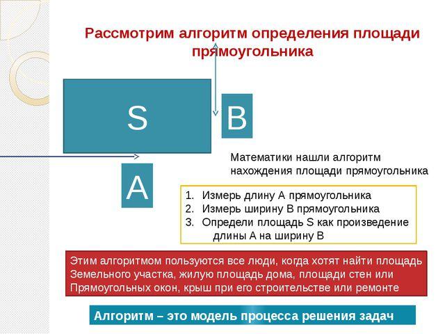 Рассмотрим алгоритм определения площади прямоугольника S B A Математики нашли...