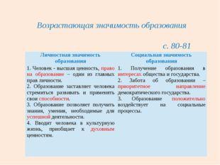 Возрастающая значимость образования с. 80-81 Личностная значимость образовани