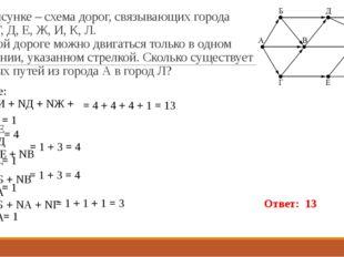 15. На рисунке – схема дорог, связывающих города А, Б, В, Г, Д, Е, Ж, И, К, Л