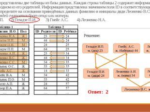ИЛИ. Ниже представлены две таблицы из базы данных. Каждая строка таблицы 2 с