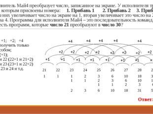 22. Исполнитель Май4 преобразует число, записанное на экране. У исполнителя т