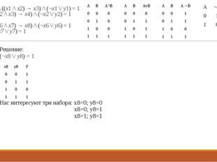 23. (x1 \/ x2) /\ ((x1 /\ x2) → x3) /\ (¬x1 \/ y1) = 1 (x2 \/ x3) /\ ((x2 /\