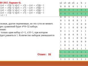23 (Из ФИПИ-2015. Вариант 6). ((x2 ↔ x3) \/ (x4 ↔ x5)) /\ (¬((x2 ↔ x3) → (x4
