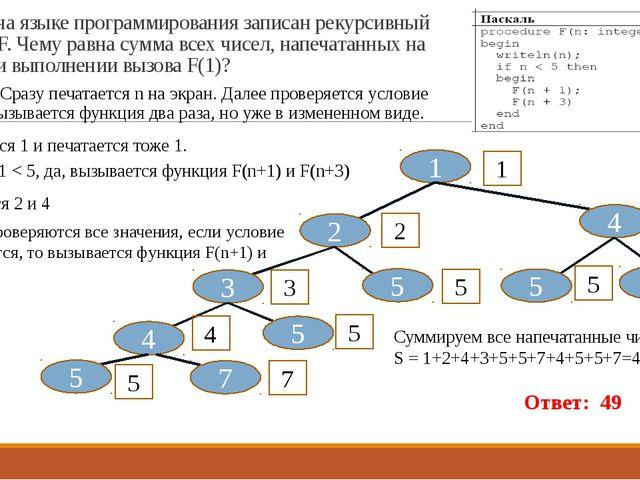 11. Ниже на языке программирования записан рекурсивный алгоритм F. Чему равна...