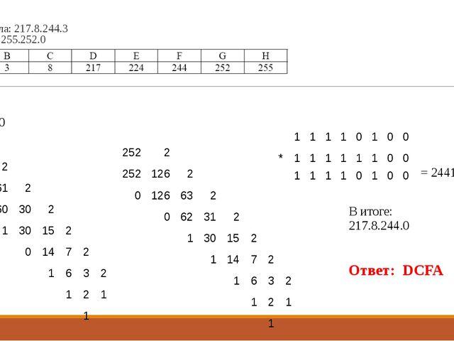 12. IP-адрес узла: 217.8.244.3 Маска: 255.255.252.0 Решение: 217.8.ХХХ.0 = 24...