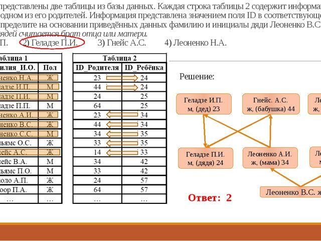 ИЛИ. Ниже представлены две таблицы из базы данных. Каждая строка таблицы 2 с...
