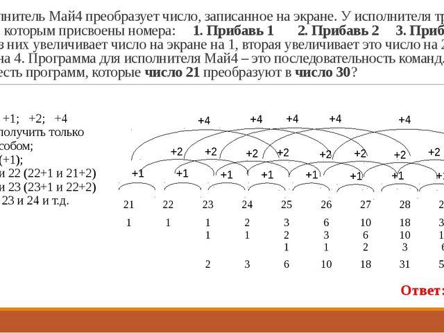 22. Исполнитель Май4 преобразует число, записанное на экране. У исполнителя т...