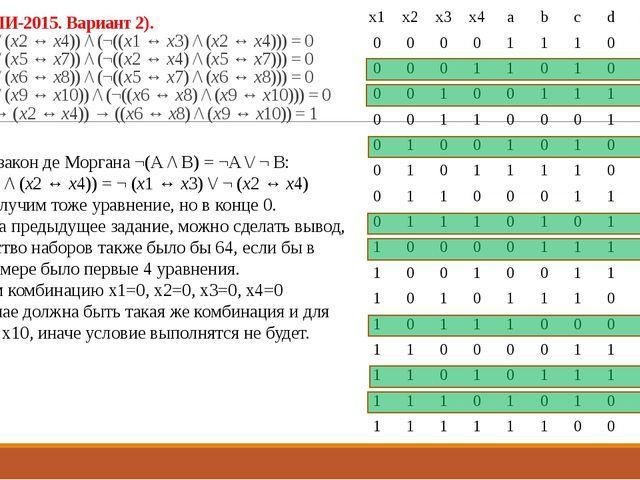 23 (Из ФИПИ-2015. Вариант 2). ((x1 ↔ x3) \/ (x2 ↔ x4)) /\ (¬((x1 ↔ x3) /\ (x2...