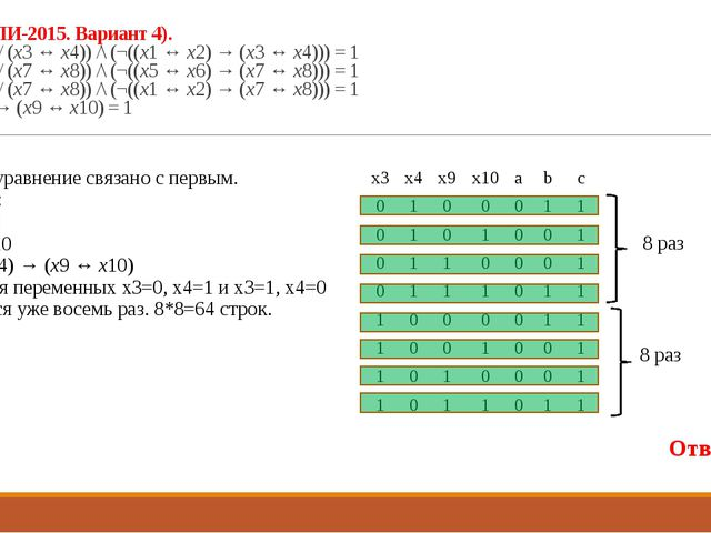 23 (Из ФИПИ-2015. Вариант 4). ((x1 ↔ x2) \/ (x3 ↔ x4)) /\ (¬((x1 ↔ x2) → (x3...