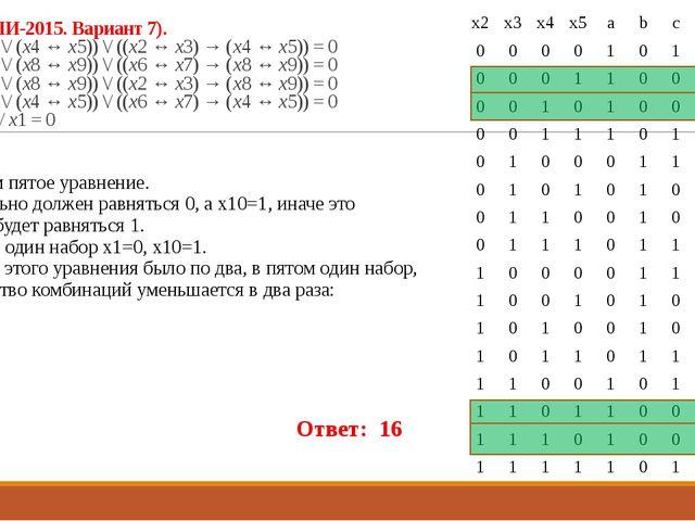 23 (Из ФИПИ-2015. Вариант 7). (¬(x2 ↔ x3) \/ (x4 ↔ x5)) \/ ((x2 ↔ x3) → (x4 ↔...
