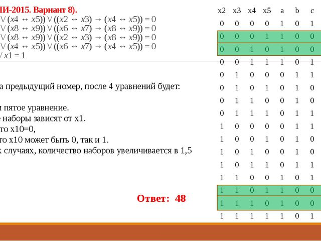 23 (Из ФИПИ-2015. Вариант 8). (¬(x2 ↔ x3) \/ (x4 ↔ x5)) \/ ((x2 ↔ x3) → (x4 ↔...