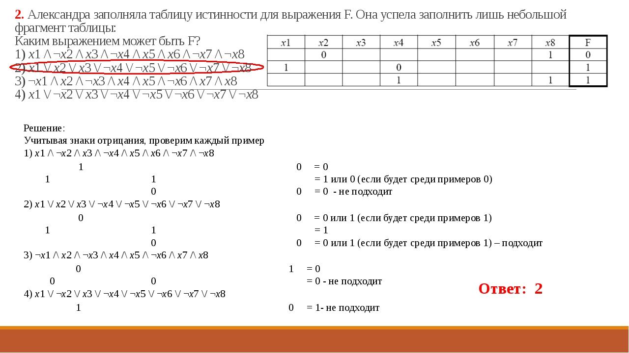 2. Александра заполняла таблицу истинности для выражения F. Она успела запол...