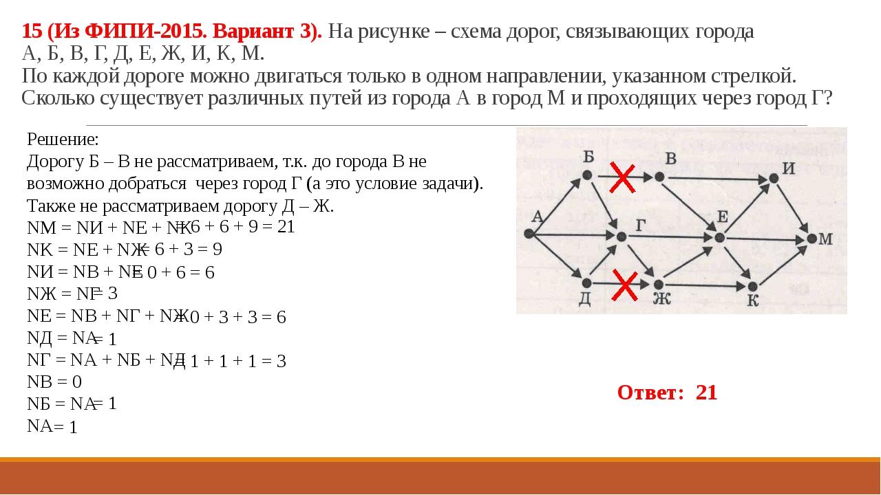 15 (Из ФИПИ-2015. Вариант 3). На рисунке – схема дорог, связывающих города А,...