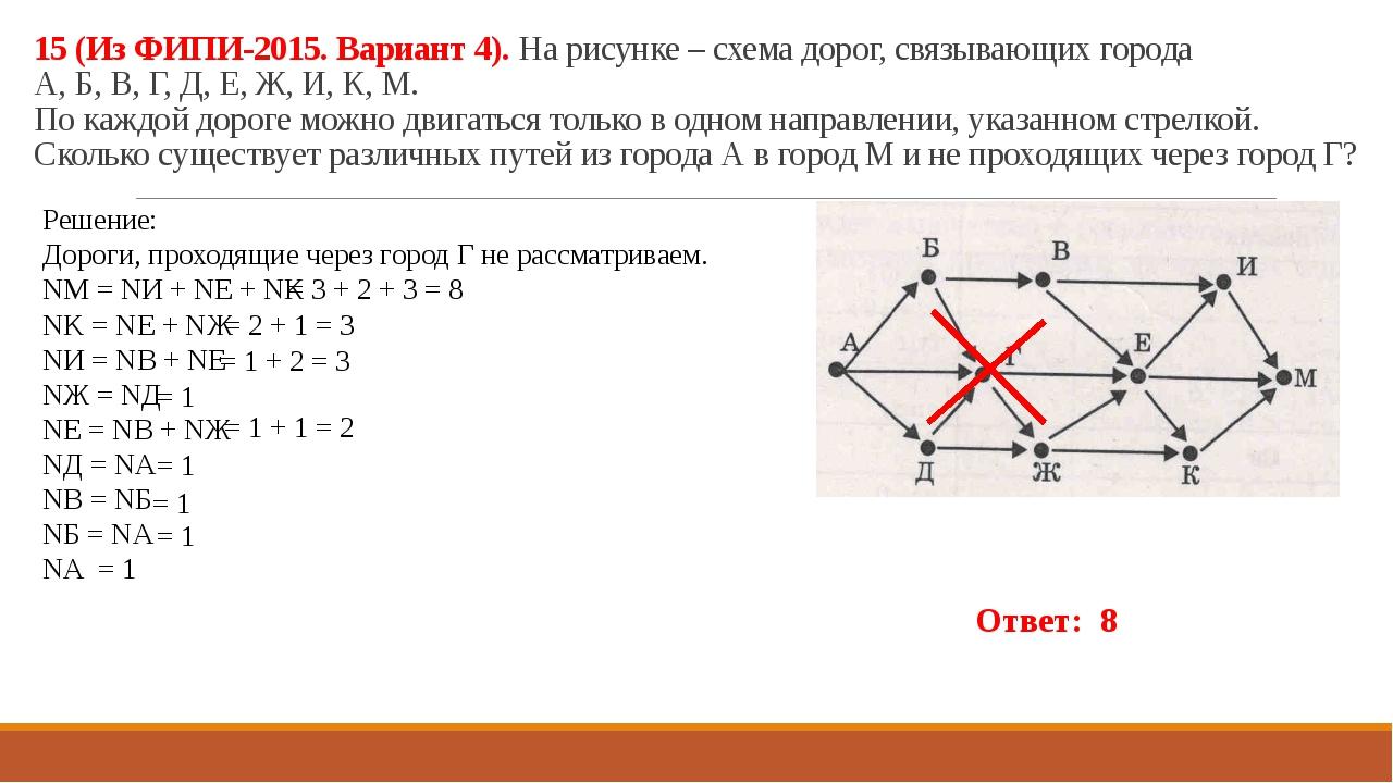 15 (Из ФИПИ-2015. Вариант 4). На рисунке – схема дорог, связывающих города А,...