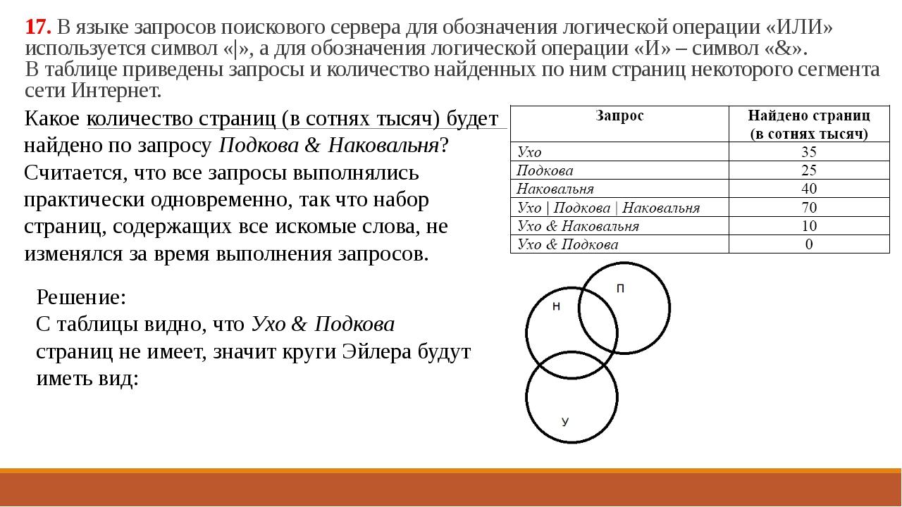 17. В языке запросов поискового сервера для обозначения логической операции «...