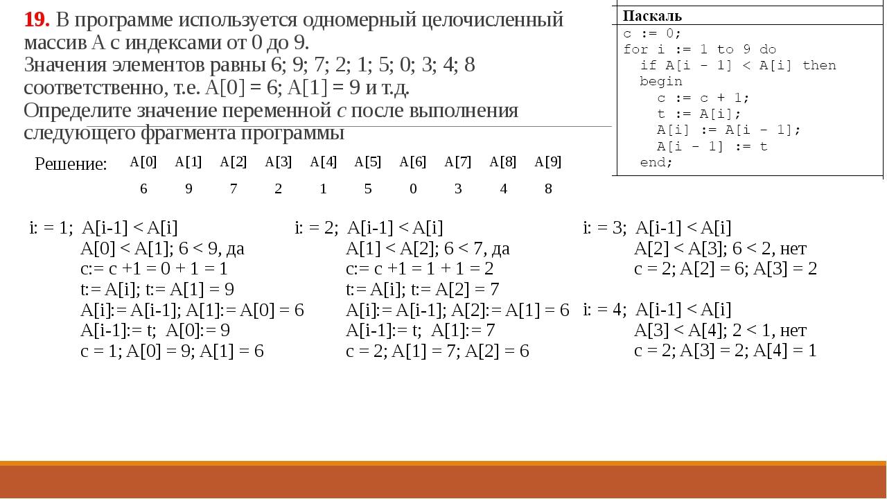 19. В программе используется одномерный целочисленный массив A с индексами от...