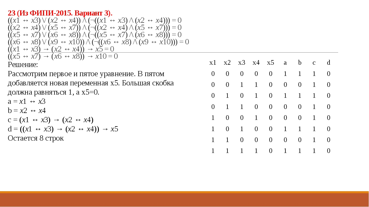 Решение: Рассмотрим первое и пятое уравнение. В пятом добавляется новая перем...